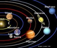 Imágenes de del sistema solar con sus nombres