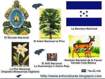Simbolos+Nacionales